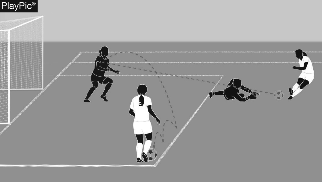 Soccer play 1 diagram