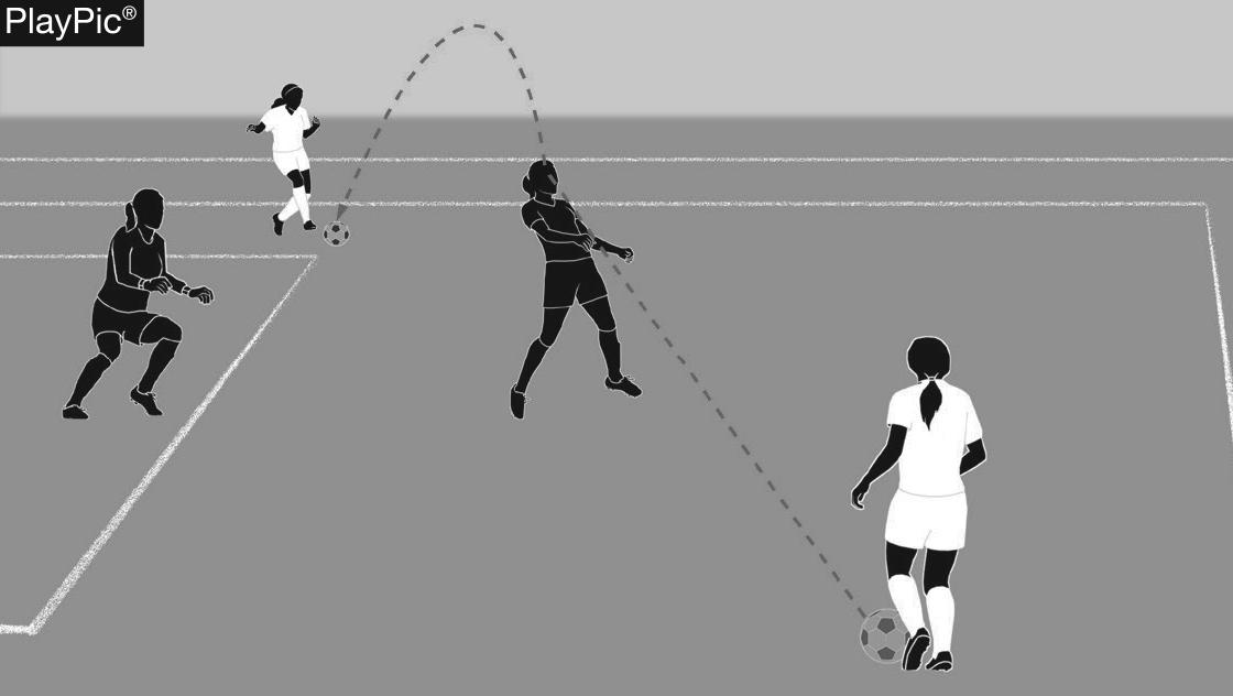 Soccer play 2 diagram